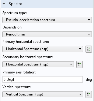 A screenshot of the response spectrum functions in a 3D dataset.