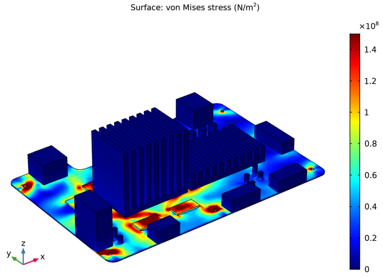 Simulation results showing the stresses in a motherboard for an electronic device.