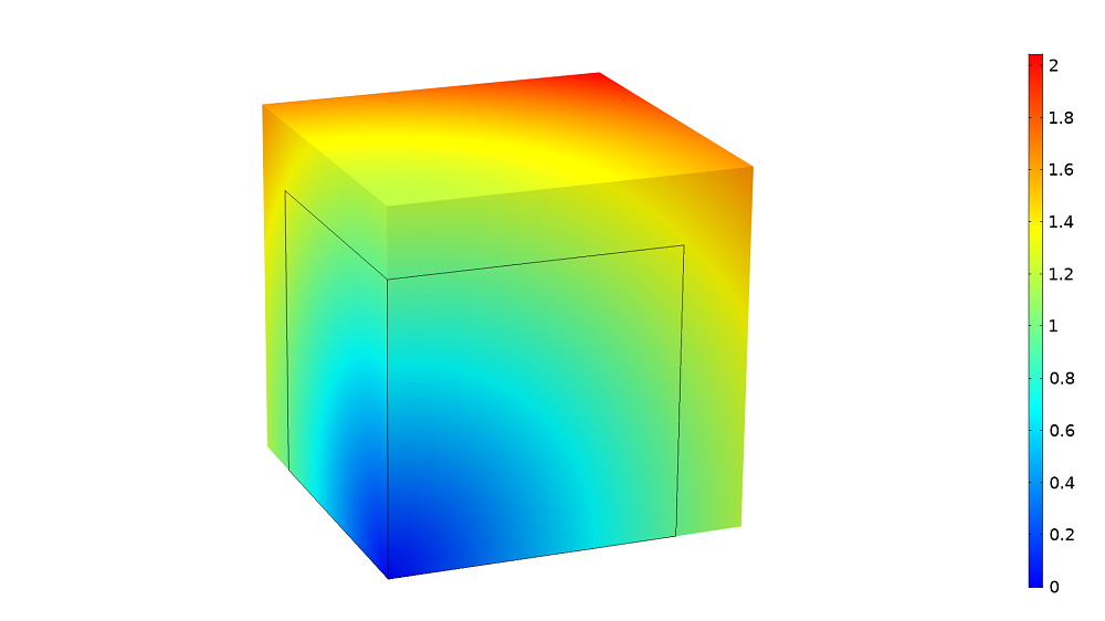 A cube model showing the simulation results for thermal elongation.