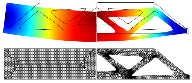 Images of the contour and interpolation curve for the topology optimized MBB beam design.