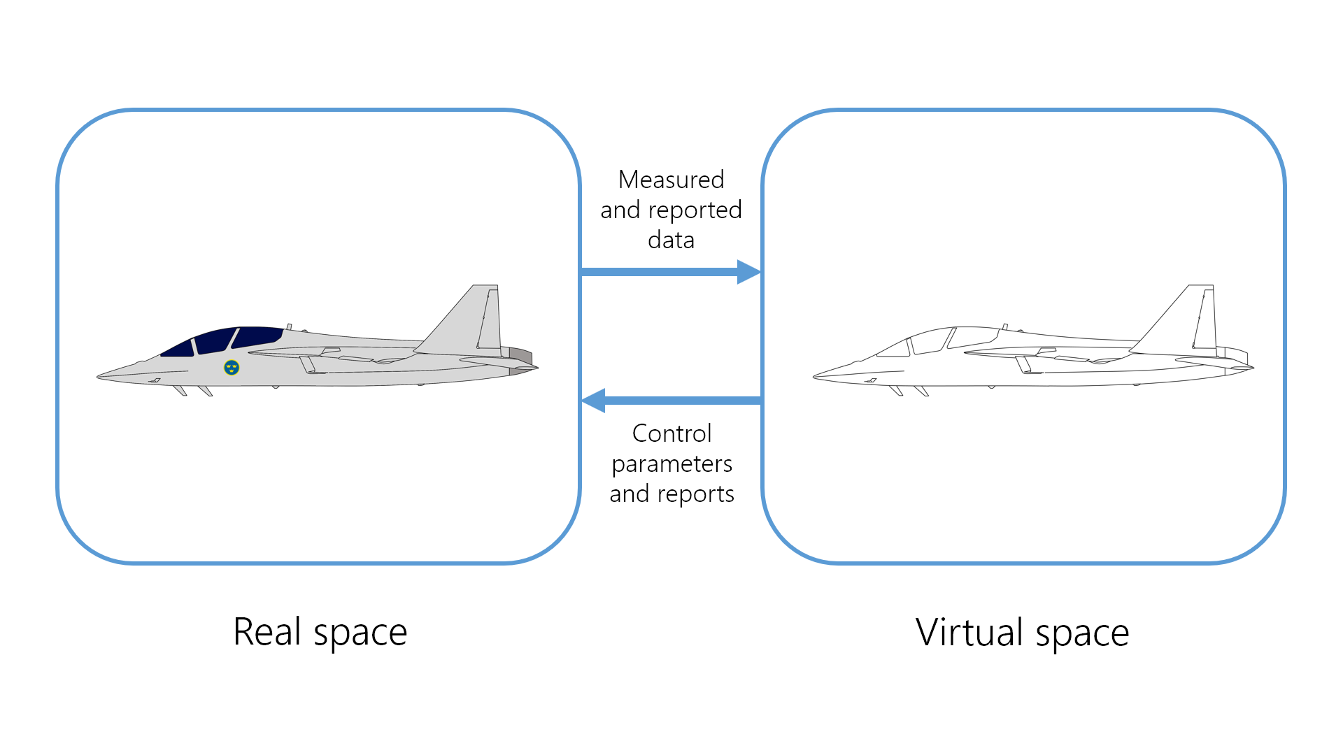 Digital Twins: Not Just Hype | COMSOL Blog