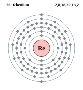 A diagram showing the electron shell of the element rhenium.
