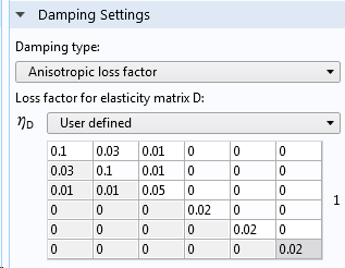 A screenshot of the damping settings with the Anisotropic loss factor.