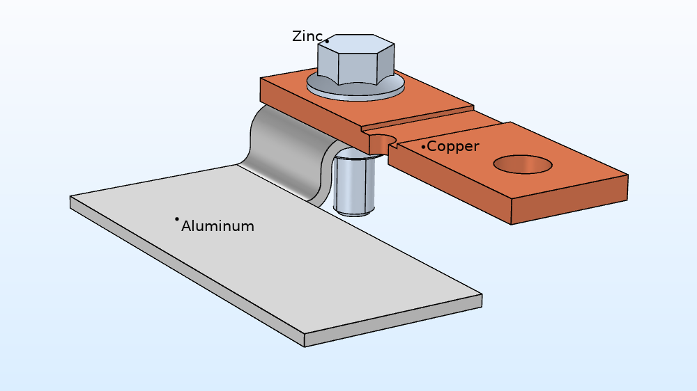 A graphic of a busbar geometry, which includes a copper flange, aluminum flange, and a zinc nut and bolt.