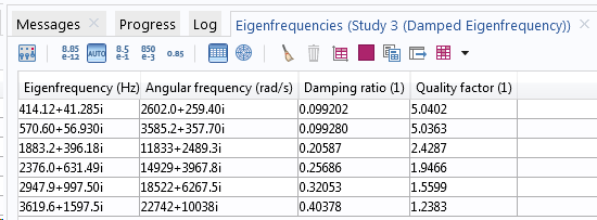 Screenshot of a table of the eigenfrequencies in a model with damping.