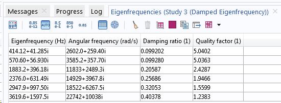 Таблица собственных частот для модели с учетом демпфирования.