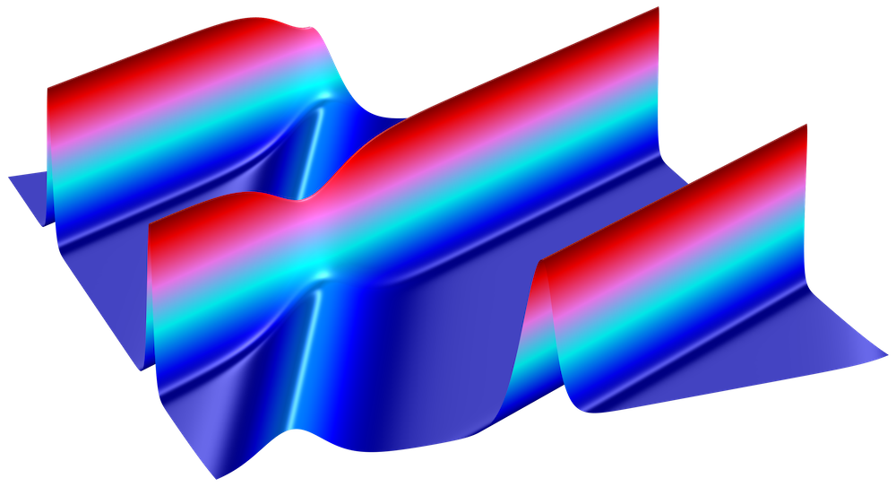 An image of a soliton wave modeled in COMSOL Multiphysics®.