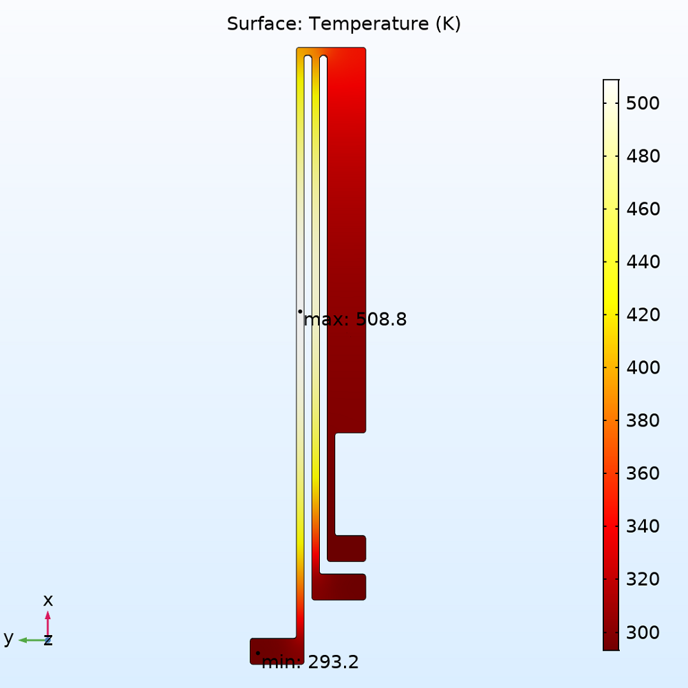 A plot of the max temperature in a three-arm thermal microactuator in COMSOL Multiphysics®.