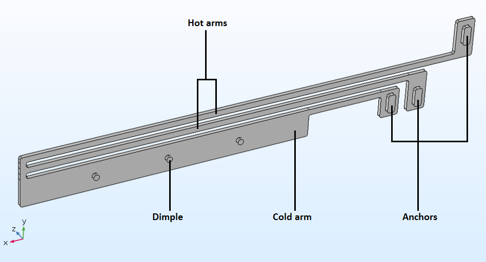An image of the thermal microactuator model geometry.