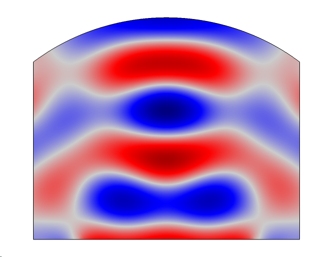 A graphic showing an example of a standing wave pattern in a simplified acoustic levitator setup.