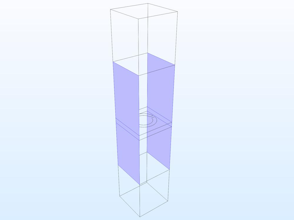 具有4组 周期性边界条件的RF模型。