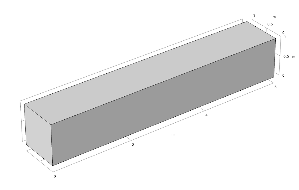 An image of the geometry for a benchmark test to evaluate meshing run in parallel.