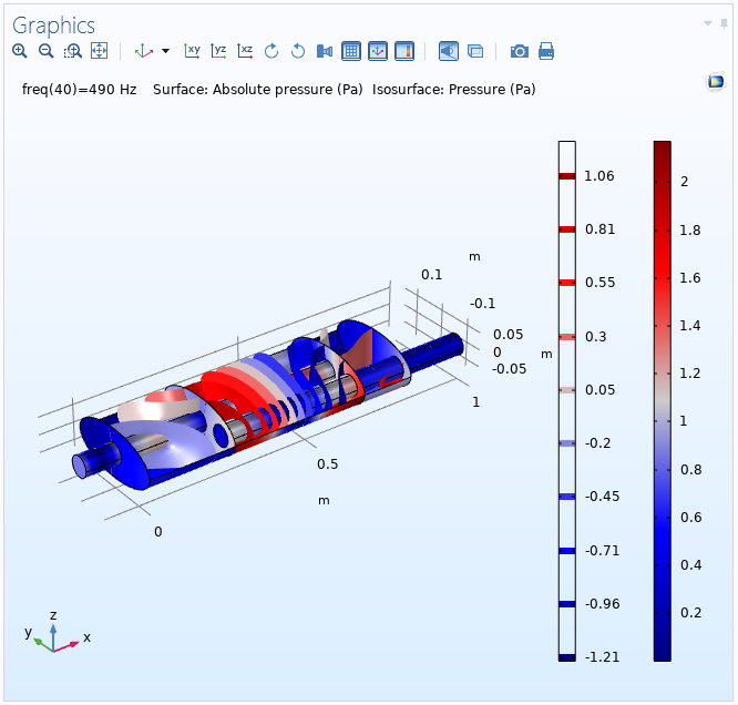 A plot of the acoustic pressure in the original automotive muffler model in the Application Library.