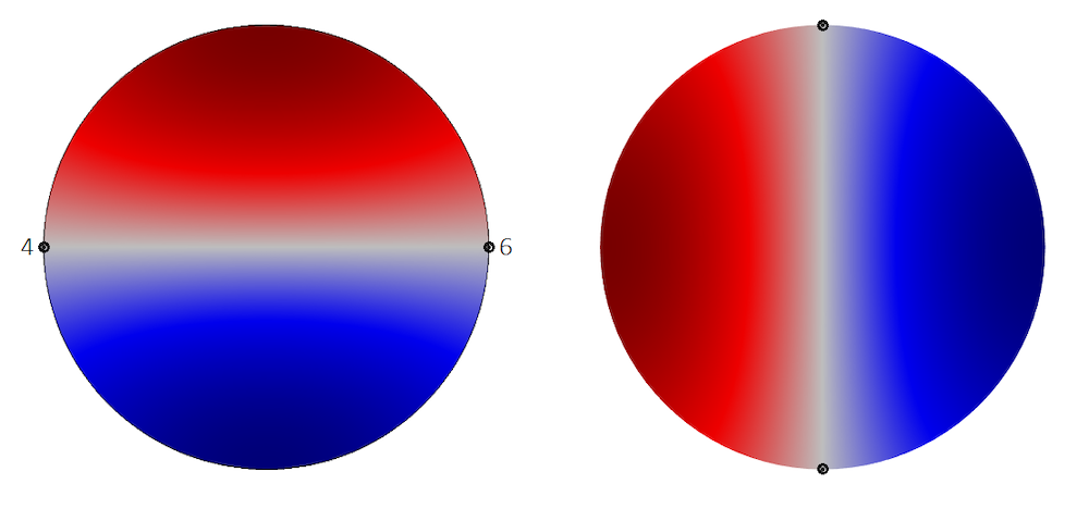 Side-by-side images showing 2 circular mode shape orientations.