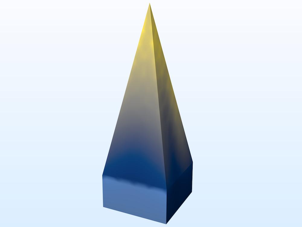 金字塔形吸波器的电场模。