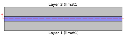Preview image of the layer cross section when using the Heat Source node.