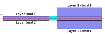 A Layer Cross Section Preview when the Continuity node is applied at the midplane.