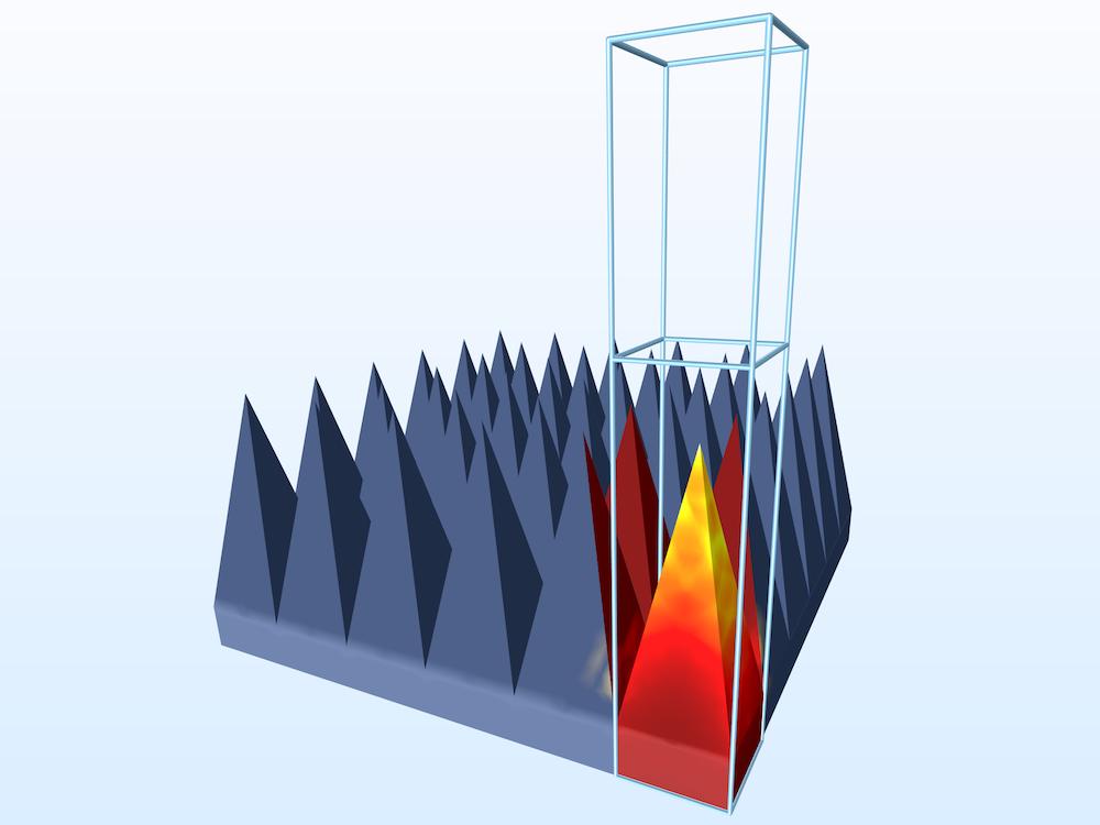 应用周期性 RF 模型模拟的使用特殊边界条件表征的消声室模拟图