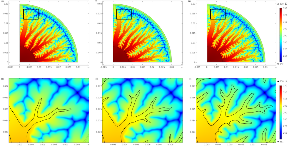 An image showing the different temperature distribution results for the heat sink designs in COMSOL Multiphysics®.