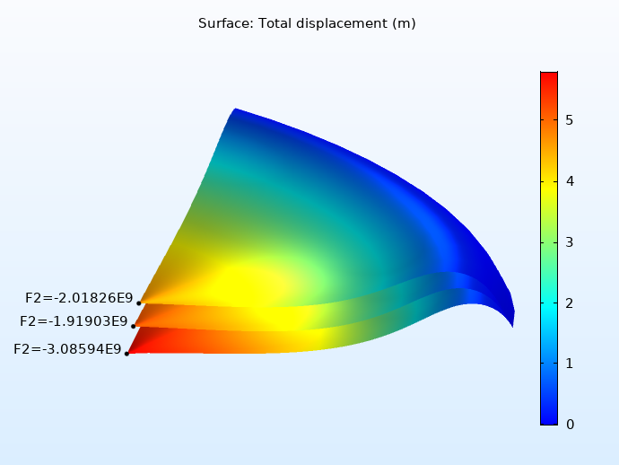 Simulation results for the total displacement found using the Shell interface in COMSOL Multiphysics®.