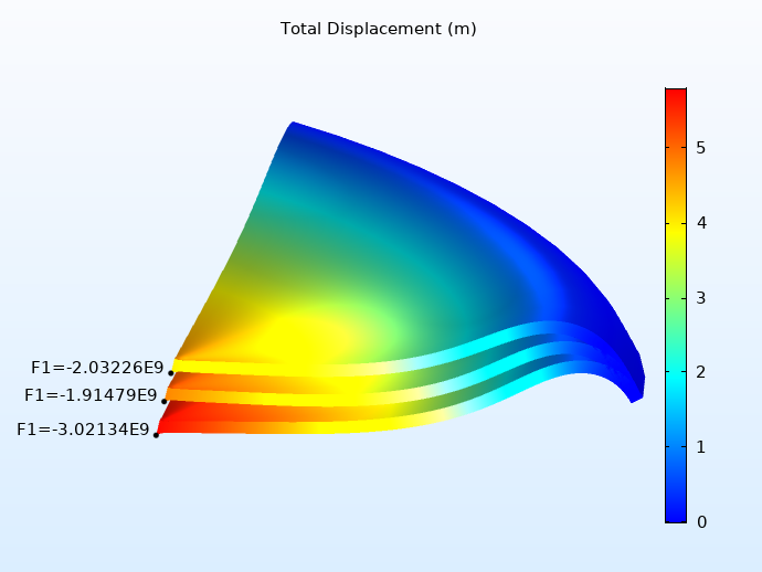 A plot of the total displacement computed with the Solid Mechanics interface.