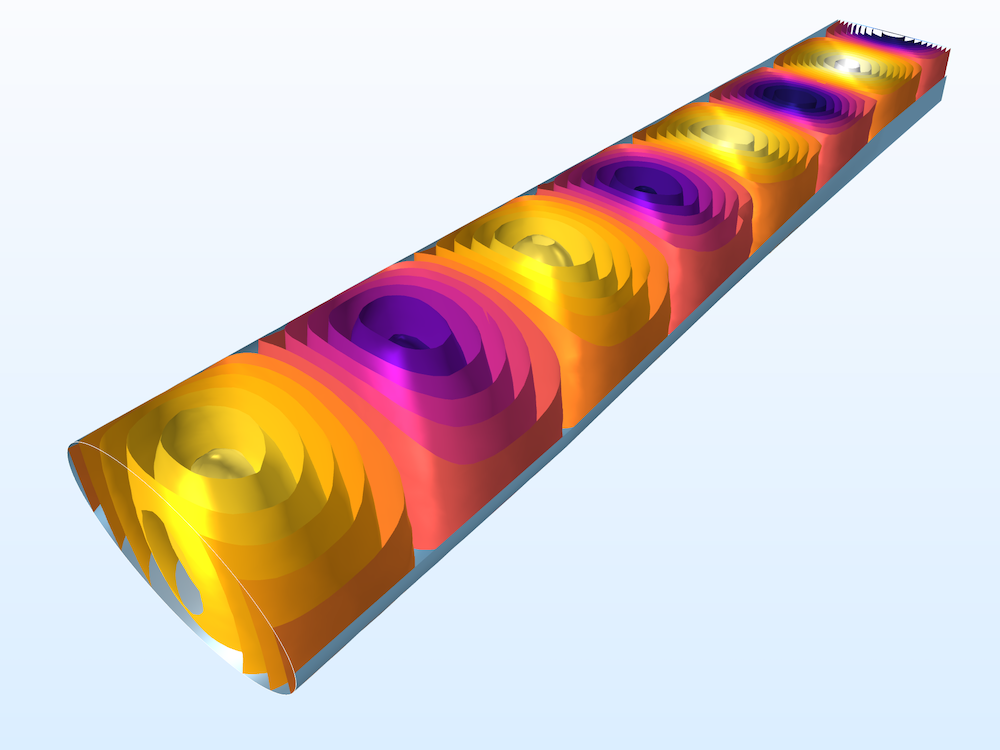 Simulation results showing a boundary mode analysis of a waveguide adapter.