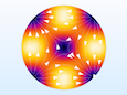 Simulation results for an operating mode of a circular port.