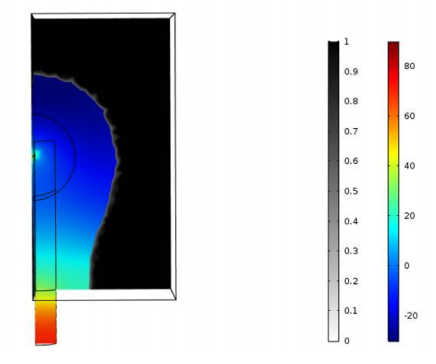 A 2D axisymmetric plot of the laser beam shape when the microphone is centered.