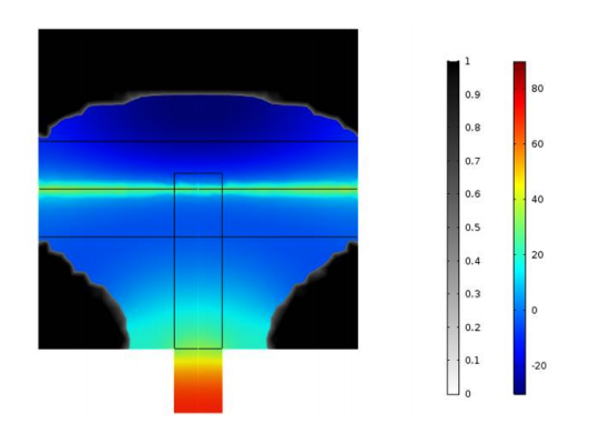 A 2D plot of the photoacoustic spectroscopy results in COMSOL Multiphysics®.