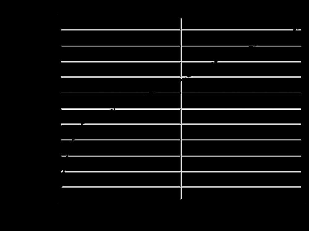 将实验开路电压与电池中电荷状态进行比较的图。