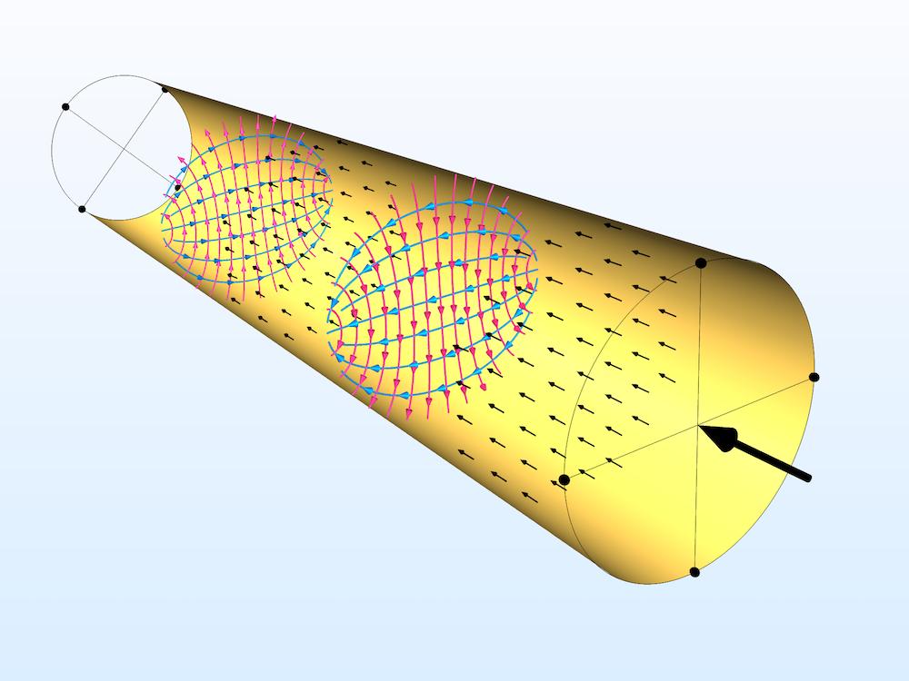 使用线条表示电场的波导模型