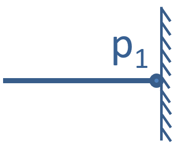 A schematic of a single-port displacement component.
