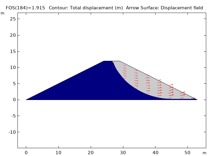 Simulation results showing the slip circle just before embankment collapse.