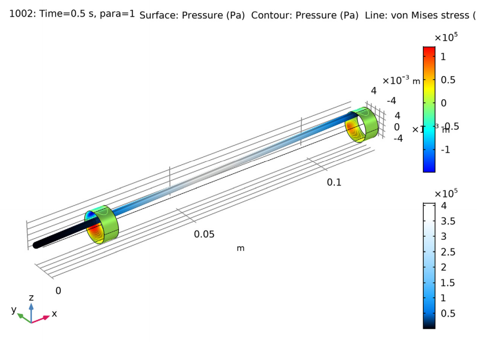 A plot showing the stress in the rotor and pressure on the bearings in COMSOL Multiphysics®.