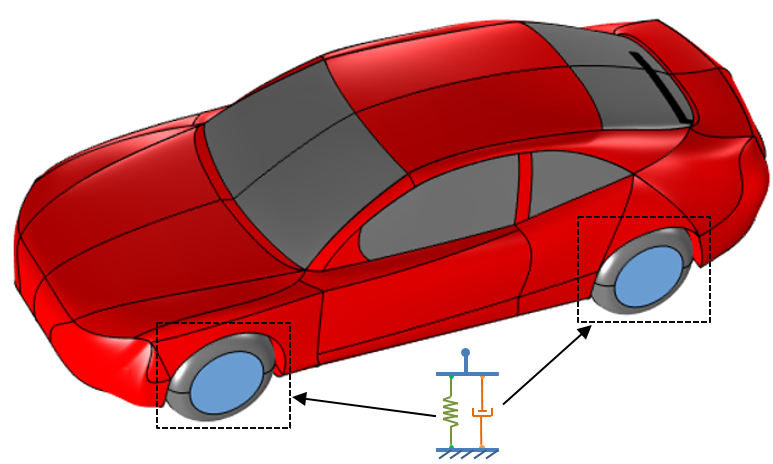 An image of a lumped model of a vehicle suspension system.