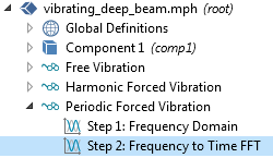 Screenshot of the study sequence for transforming results from the frequency domain to time domain.