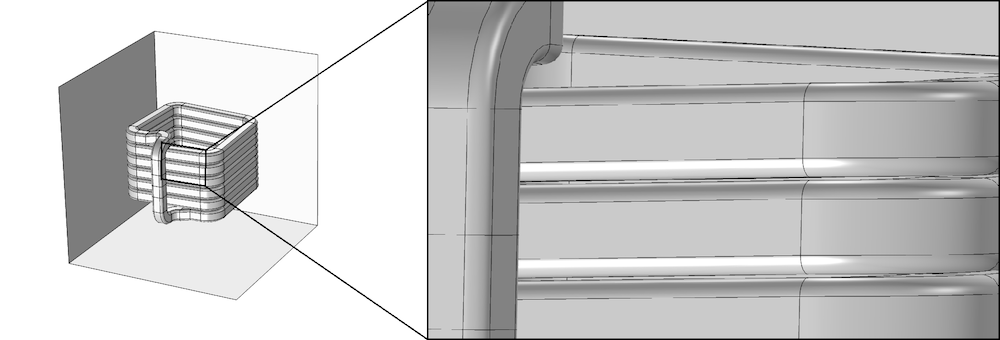 The geometry for a 3D coil model.