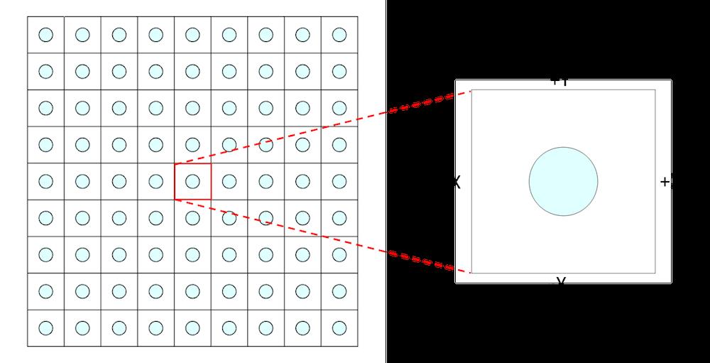 一个数组的示意图,用于单位逼近a光子带隙。