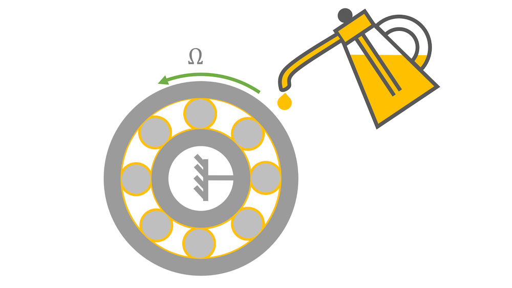 A graphic showing lubrication in a rolling bearing.