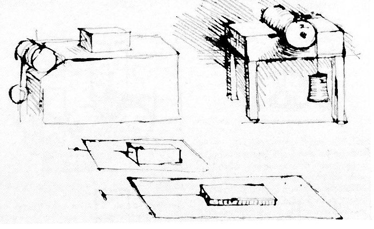 An image tribology experiments sketched by Leonardo da Vinci.