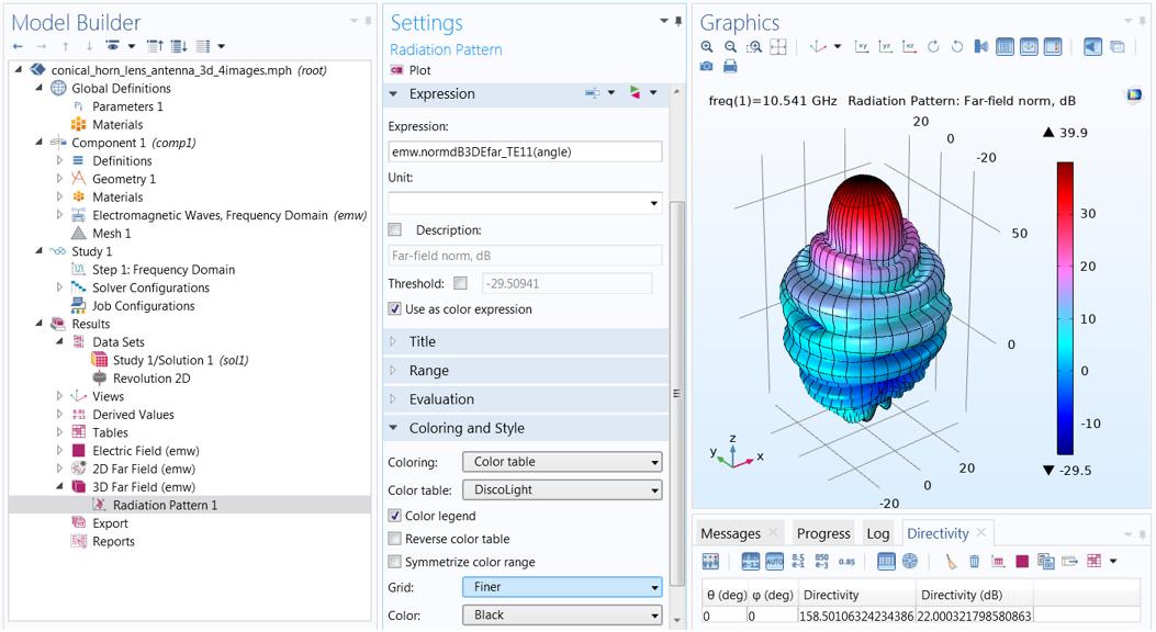 How to Produce 3D Far-Field Plots from 2D Axisymmetric RF