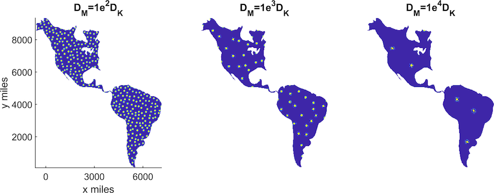 A plot of the Kaiju density in the Americas via mathematical modeling.