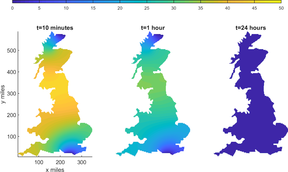 Simulation results showing the density of Kaiju monsters in the UK.
