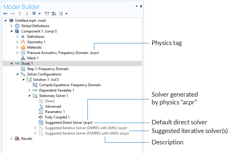 A screenshot of the solver suggestions available in COMSOL Multiphysics®.