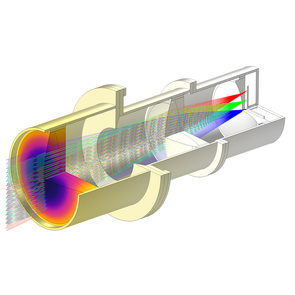 An image of a Petzval lens model with STOP analysis simulation results.