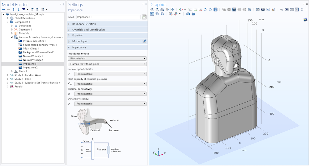 The geometry of a head and torso model in COMSOL Multiphysics with the Impedance settings shown.