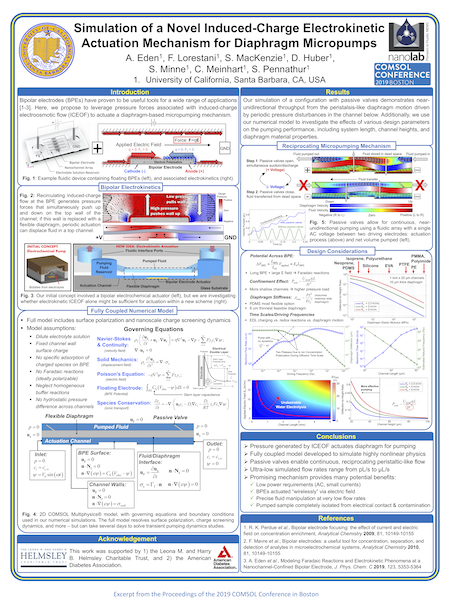 A poster on simulating a novel mechanism for a micropump design.