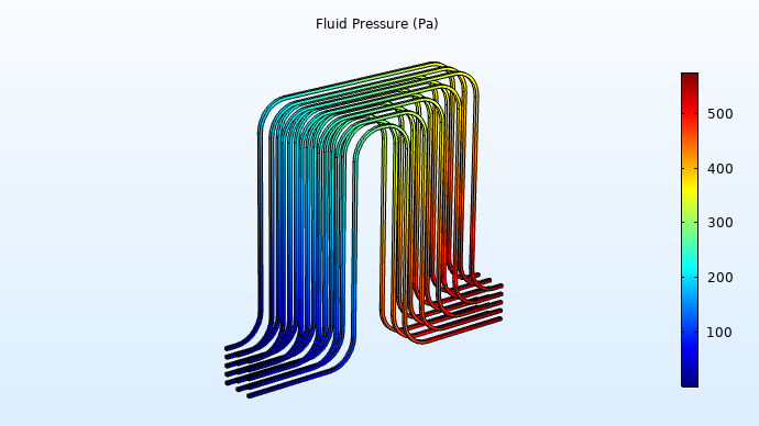 A plot of the pressure in the flow compartment modeled in COMSOL Multiphysics®.