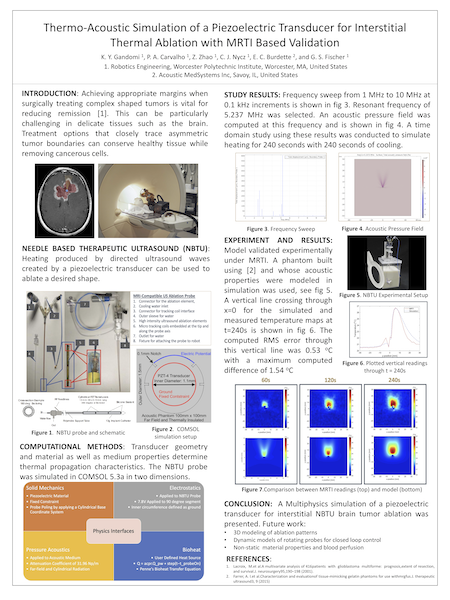 A poster showing research into a piezoelectric transducer design for thermal ablation.