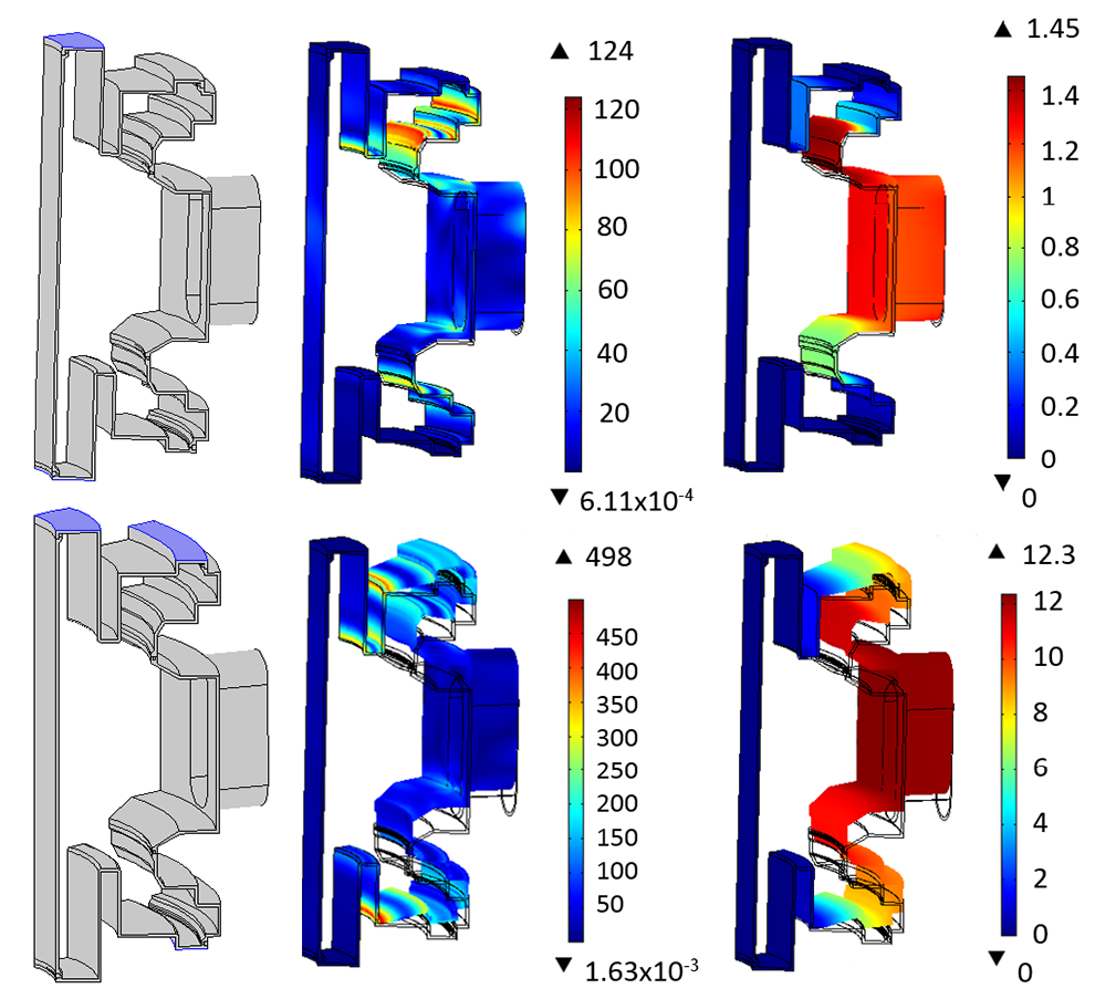 Structural analysis simulation results for two versions of the tokamak design: one with a single fixed boundary and another with two.